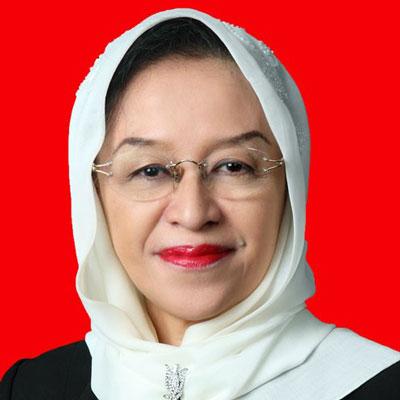 Dra Sinta Sudarini, MS, C.A., Ak.